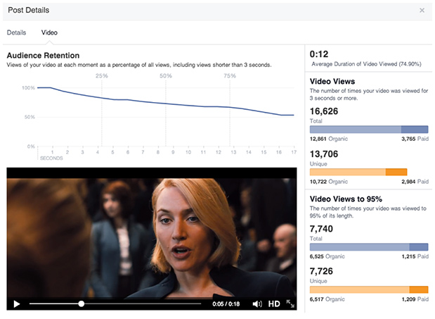 Facebook Videos Metrics