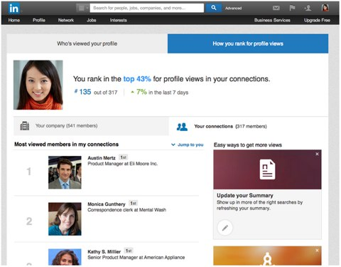 "Linkedin ""How you rank?"""